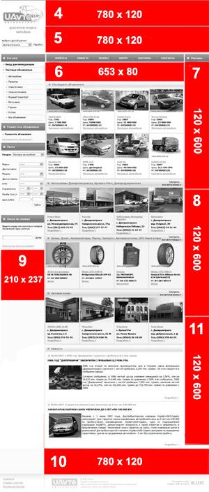 Страница регионального сайта